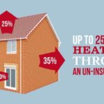 Are Your Heating Bills Going Through the Roof?